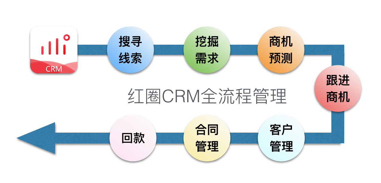 CRM4.png