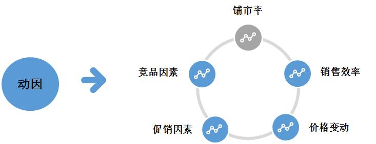 产品配图2.png
